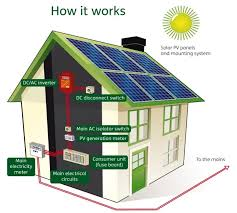 Reap the Rewards of Home Solar Power